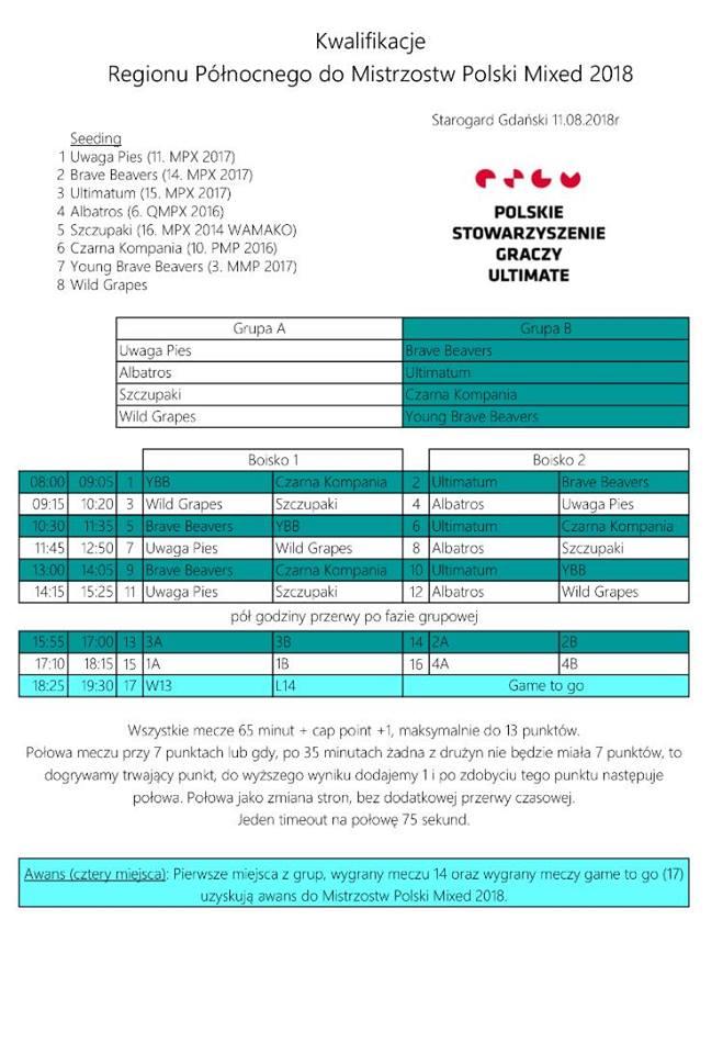 rozpiska kwalifikacje mistrzostw polski ultimate frisbee